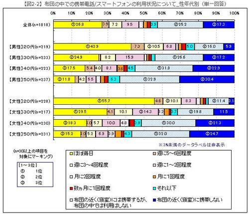 20110512zu2-2