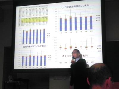 神奈川県の五十嵐先生の発表